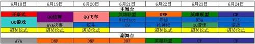 2012TGA大奖赛赛场时间表及场次转播时间安排