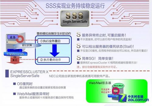 简析NEC服务器: Express5800 cR72b-2