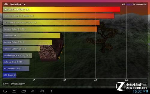 10项跑分10款游戏 台电A11四核深度解析