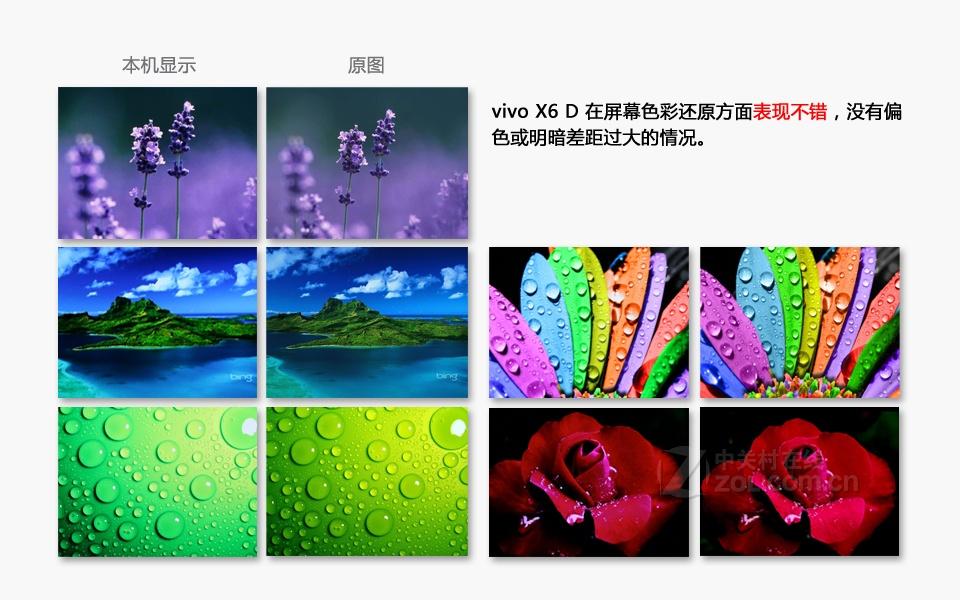 vivo X6(双4G)评测图解图片17