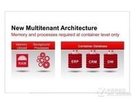 Oracle Database 12c 企业版优惠促销中