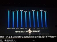 魅族V8(4GB RAM/全网通)发布会回顾4