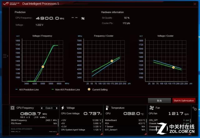 Z390首发 华硕ROG MAXIMUS XI HERO评测