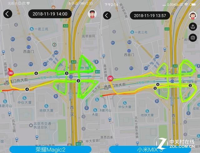 """挑战""""世界第九大奇迹""""AIGPS对决双频GPS"""