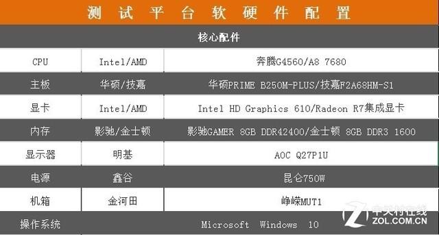 这性价比顶不住 A8 7680对比英特尔G4560