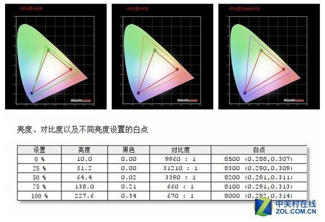 超高性价比下的专业体验 惠普战66 Pro G1评测