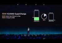 华为Mate X(8GB/512GB/全网通/5G版)发布会回顾5