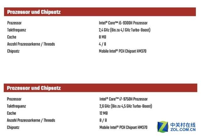 Intel九代酷睿标压版曝光:i7升级8核心8线程