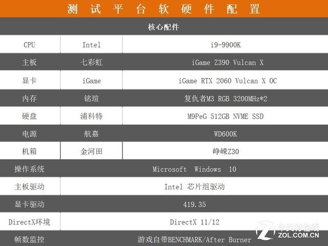 七彩虹 RTX 2060评测