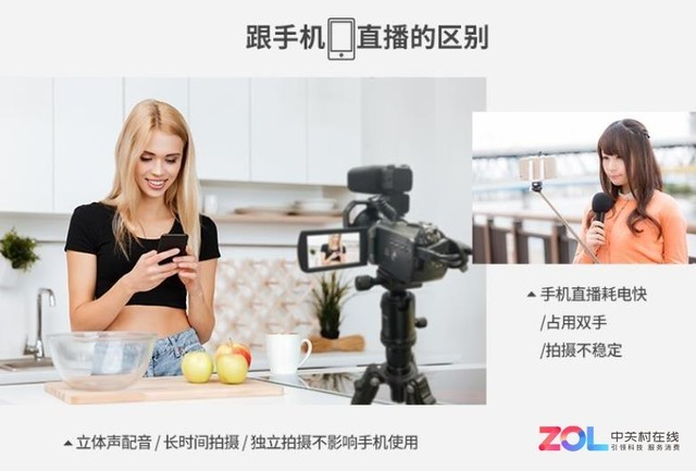 4K直播利器 欧达HDR-AZ50虎牙平台直播测试
