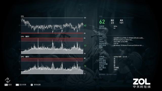 一线游戏本性价比神机 惠普暗影精灵5评测