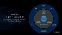 柔宇FlexPai 2(12GB/512GB/全网通/5G版)发布会回顾7