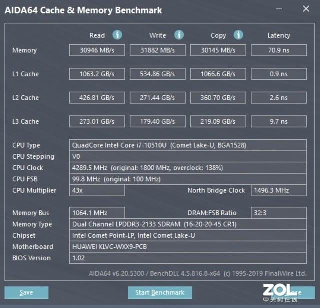 毫不妥协 华为MateBook 14 2020款评测