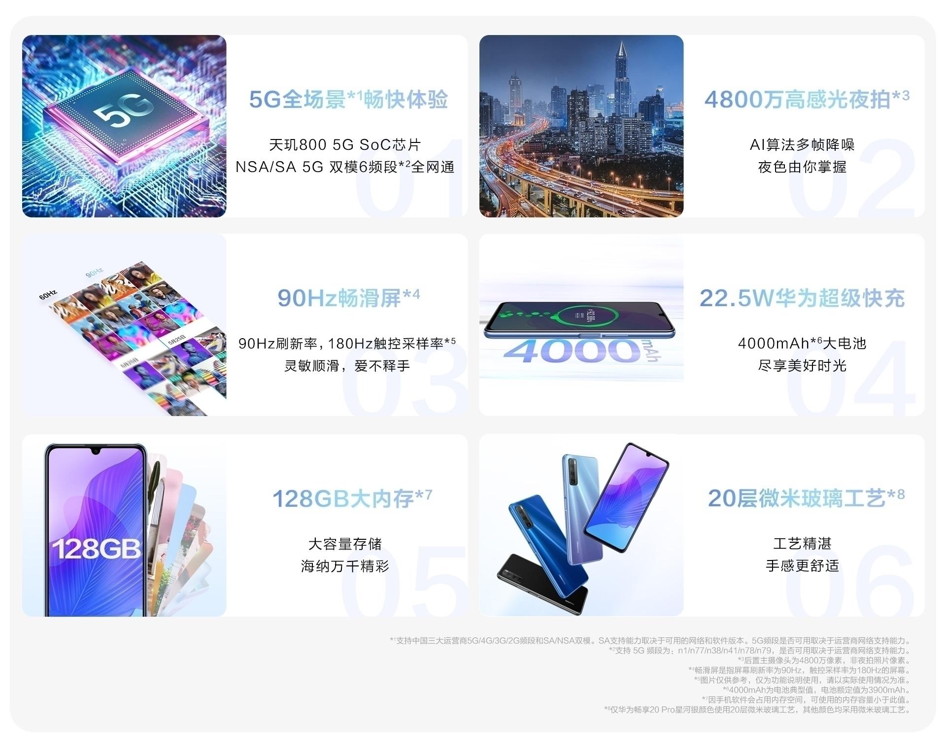 华为畅享20 Pro(6GB/128GB/全网通/5G版)评测图解图片1