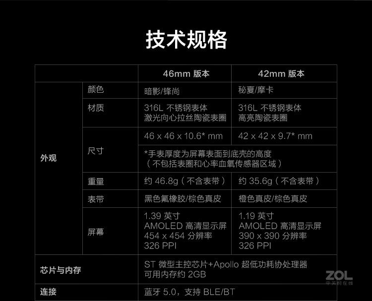 vivo WATCH 42mm评测图解产品亮点图片25