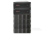 EMC Data Domain Global Deduplication Array