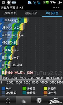 低调纯黑风格 千元智能酷派8060评测